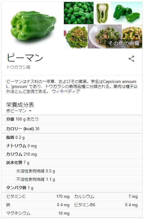 ピーマンの栄養成分